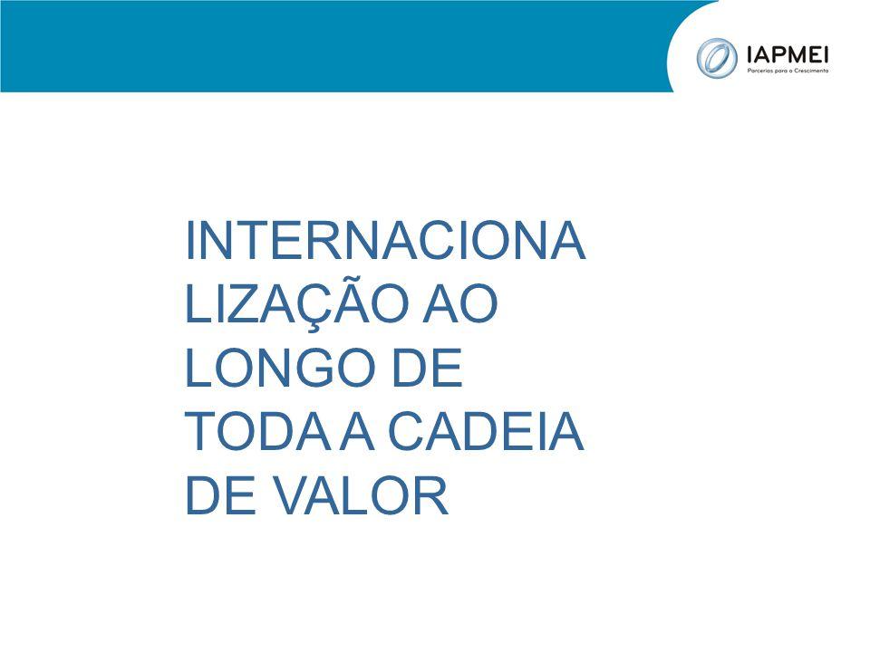 INTERNACIONA LIZAÇÃO AO LONGO DE TODA A CADEIA DE VALOR