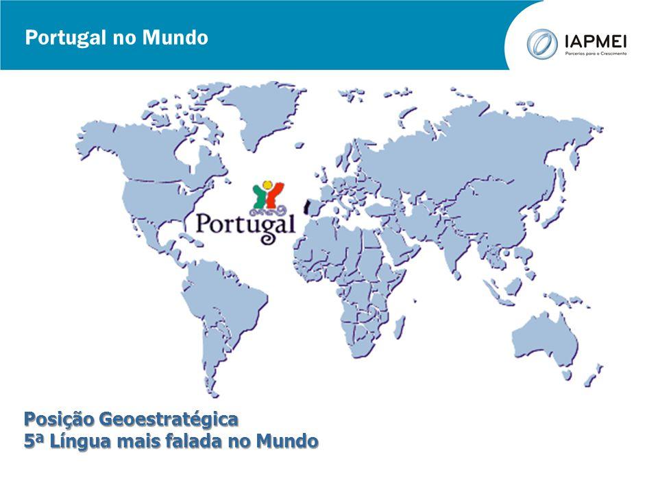Portugal no Mundo Posição Geoestratégica 5ª Língua mais falada no Mundo