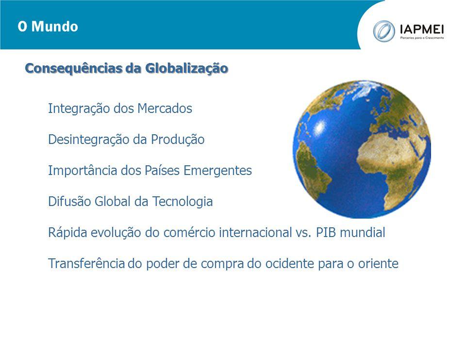 O Mundo Consequências da Globalização Integração dos Mercados Desintegração da Produção Importância dos Países Emergentes Difusão Global da Tecnologia