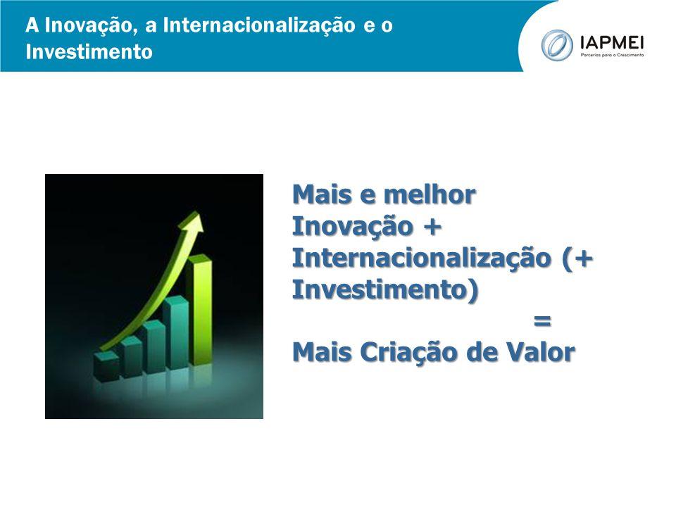 A Inovação, a Internacionalização e o Investimento Mais e melhor Inovação + Internacionalização (+ Investimento) = Mais Criação de Valor