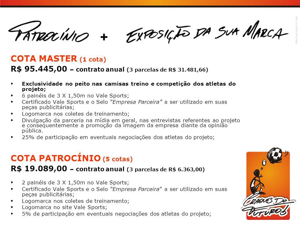 Marketing Craques do Futuro COTA MASTER (1 cota) R$ 95.445,00 – contrato anual (3 parcelas de R$ 31.481,66) Exclusividade no peito nas camisas treino