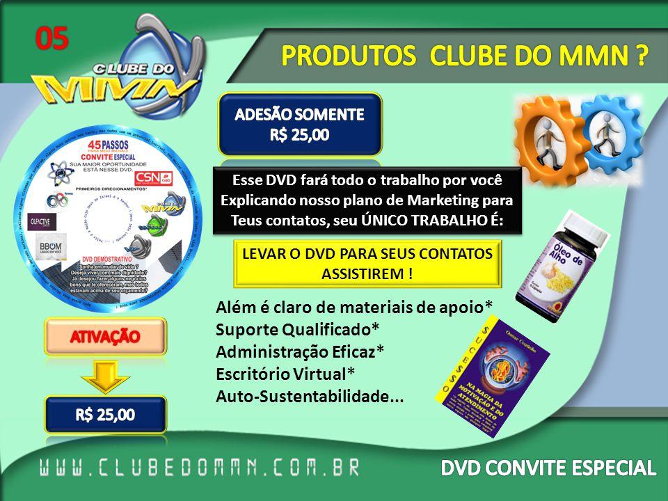 Esse DVD fará todo o trabalho por você Explicando nosso plano de Marketing para Teus contatos, seu ÚNICO TRABALHO É: Esse DVD fará todo o trabalho por