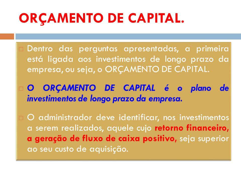 ORÇAMENTO DE CAPITAL.