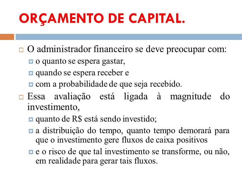 O administrador financeiro se deve preocupar com: o quanto se espera gastar, quando se espera receber e com a probabilidade de que seja recebido. Essa