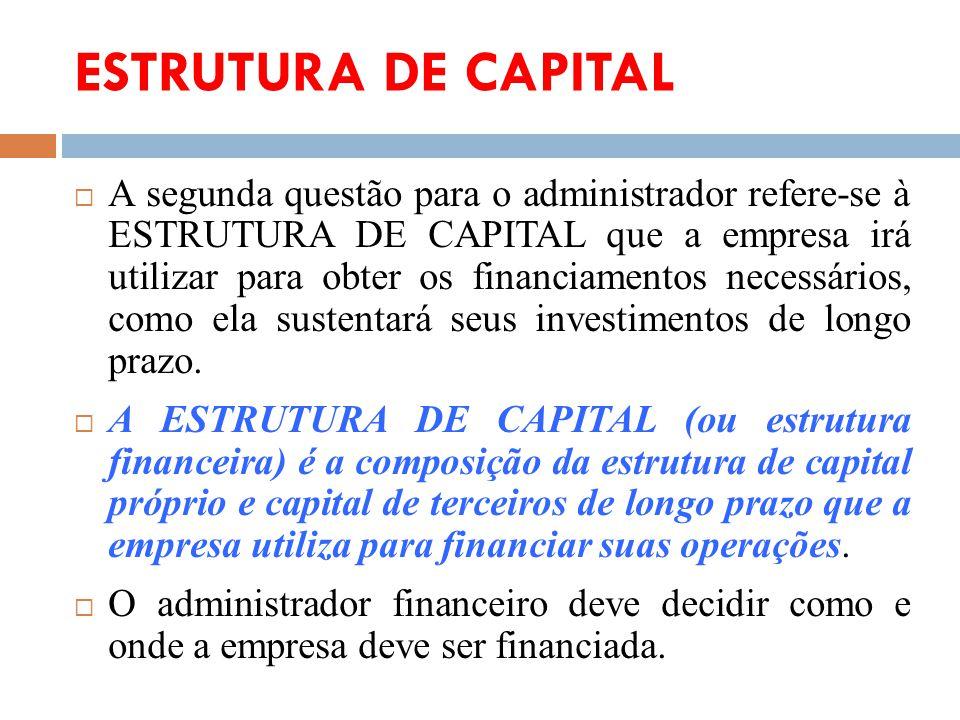 ESTRUTURA DE CAPITAL A segunda questão para o administrador refere-se à ESTRUTURA DE CAPITAL que a empresa irá utilizar para obter os financiamentos n