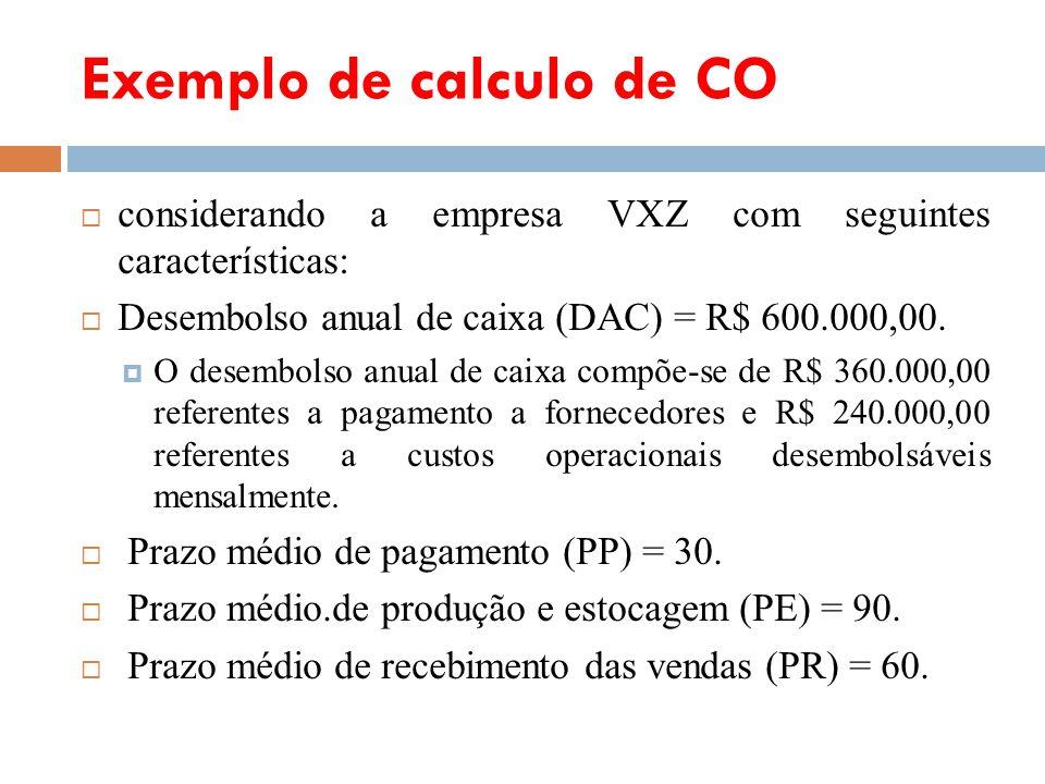Exemplo de calculo de CO considerando a empresa VXZ com seguintes características: Desembolso anual de caixa (DAC) = R$ 600.000,00. O desembolso anual