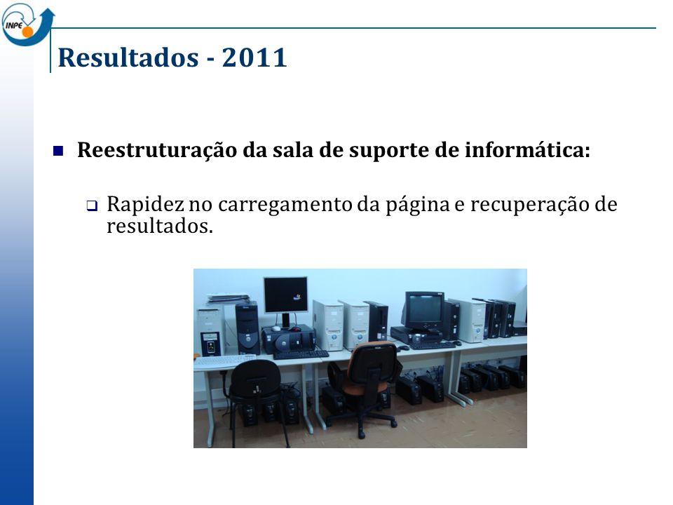 Resultados - 2011 Reestruturação da sala de suporte de informática: Rapidez no carregamento da página e recuperação de resultados.