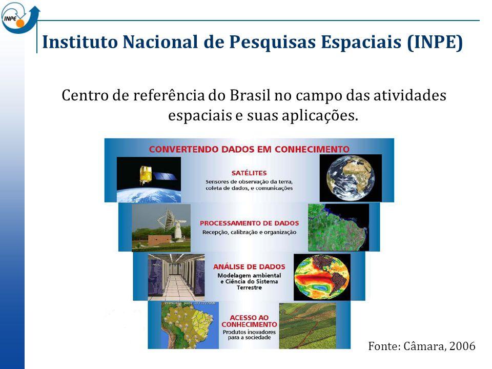 Centro de referência do Brasil no campo das atividades espaciais e suas aplicações. Fonte: Câmara, 2006