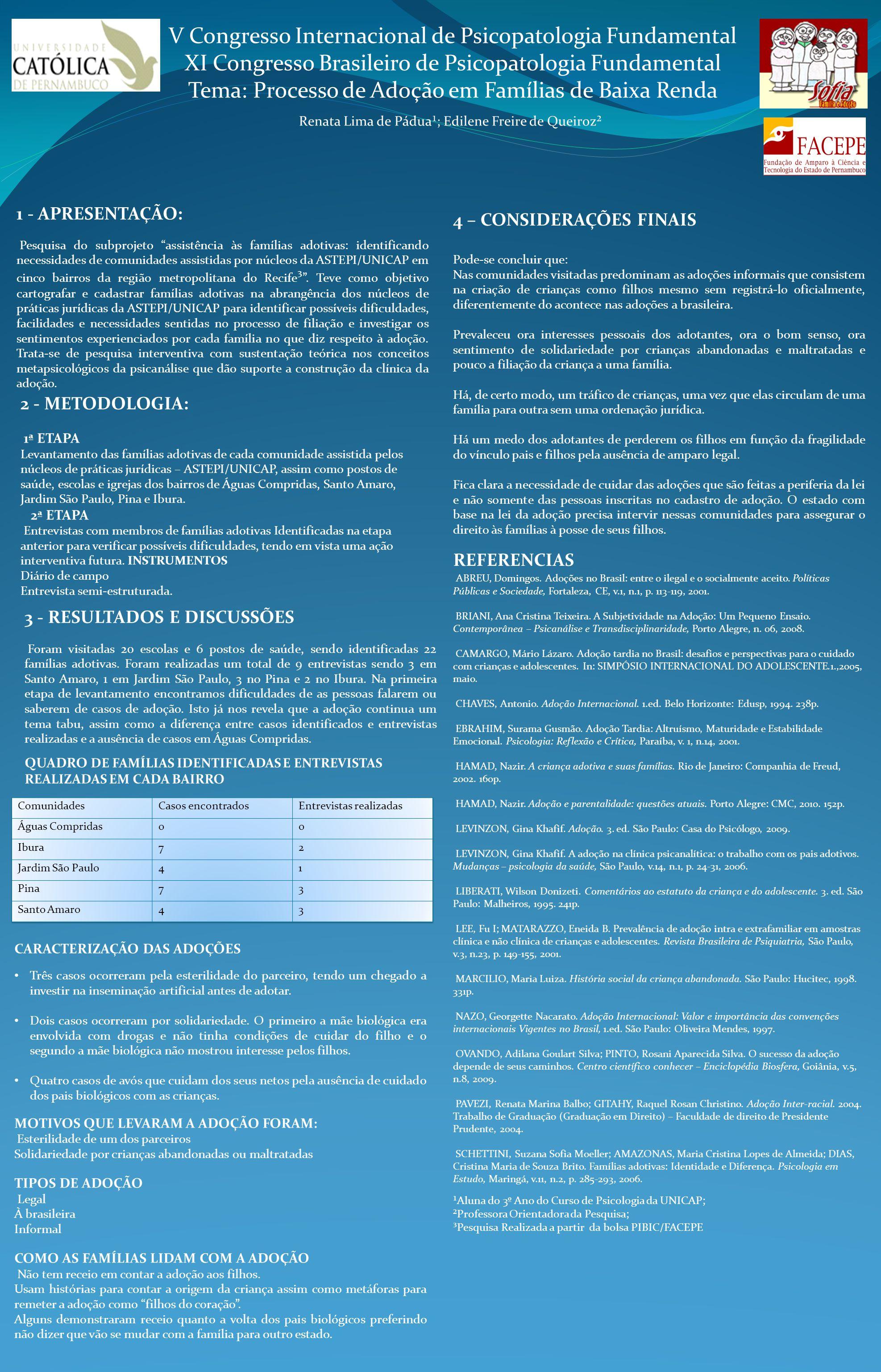 1 - APRESENTAÇÃO: Pesquisa do subprojeto assistência às famílias adotivas: identificando necessidades de comunidades assistidas por núcleos da ASTEPI/