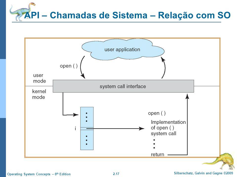2.17 Silberschatz, Galvin and Gagne ©2009 Operating System Concepts – 8 th Edition API – Chamadas de Sistema – Relação com SO