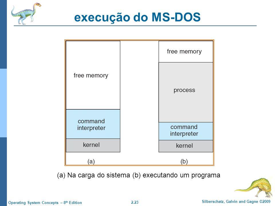 2.23 Silberschatz, Galvin and Gagne ©2009 Operating System Concepts – 8 th Edition execução do MS-DOS (a) Na carga do sistema (b) executando um programa