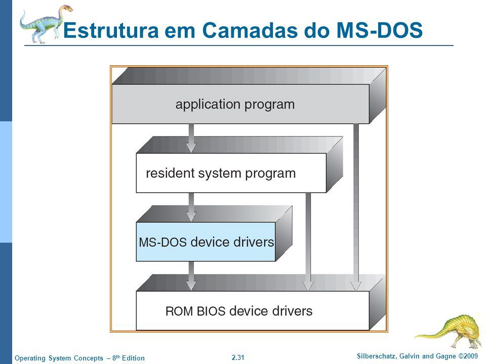 2.31 Silberschatz, Galvin and Gagne ©2009 Operating System Concepts – 8 th Edition Estrutura em Camadas do MS-DOS