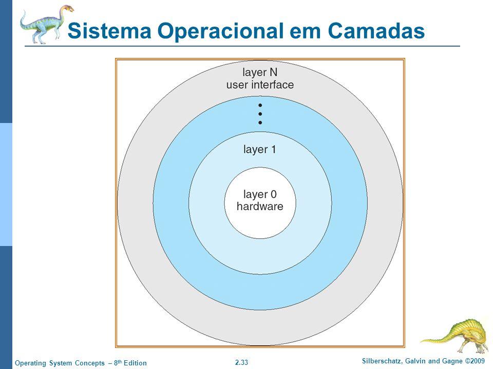 2.33 Silberschatz, Galvin and Gagne ©2009 Operating System Concepts – 8 th Edition Sistema Operacional em Camadas