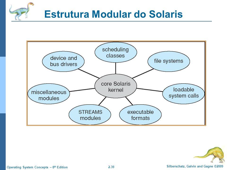 2.39 Silberschatz, Galvin and Gagne ©2009 Operating System Concepts – 8 th Edition Estrutura Modular do Solaris