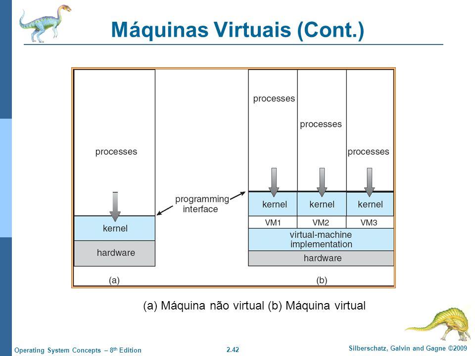 2.42 Silberschatz, Galvin and Gagne ©2009 Operating System Concepts – 8 th Edition Máquinas Virtuais (Cont.) (a) Máquina não virtual (b) Máquina virtual Non-virtual Machine Virtual Machine