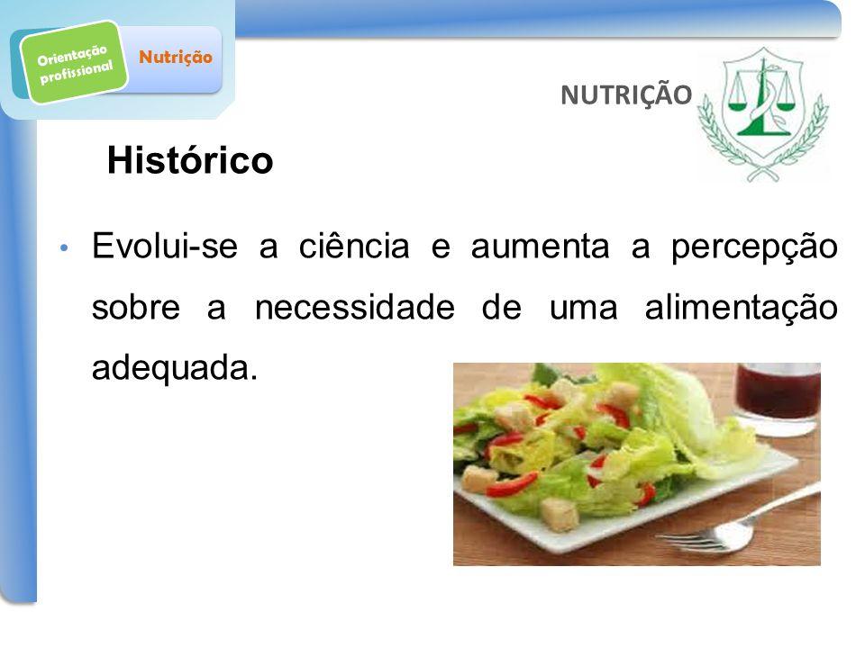 Orientação profissional Nutrição Evolui-se a ciência e aumenta a percepção sobre a necessidade de uma alimentação adequada. NUTRIÇÃO Histórico