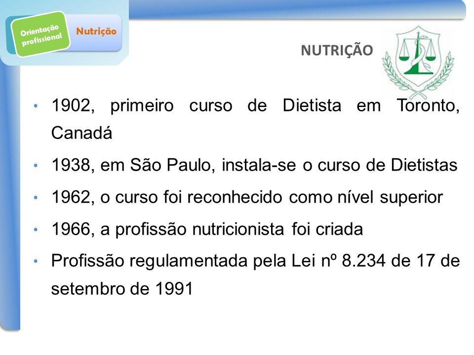 Orientação profissional Nutrição 1902, primeiro curso de Dietista em Toronto, Canadá 1938, em São Paulo, instala-se o curso de Dietistas 1962, o curso