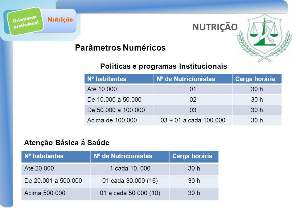 Orientação profissional Nutrição Parâmetros Numéricos NUTRIÇÃO Nº habitantesNº de NutricionistasCarga horária Até 10.0000130 h De 10.000 a 50.0000230