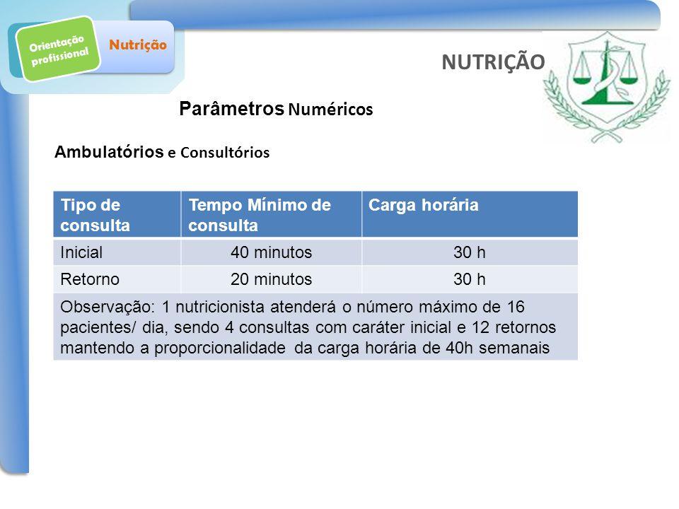 Orientação profissional Nutrição Parâmetros Numéricos NUTRIÇÃO Tipo de consulta Tempo Mínimo de consulta Carga horária Inicial40 minutos30 h Retorno20