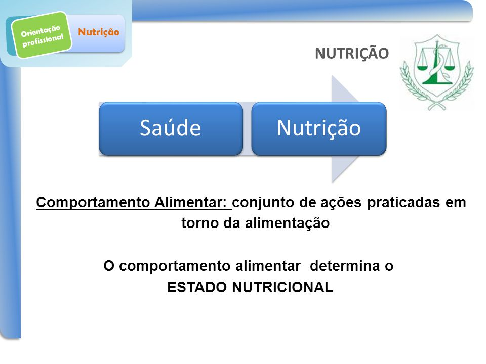 Orientação profissional Nutrição Comportamento Alimentar: conjunto de ações praticadas em torno da alimentação O comportamento alimentar determina o E
