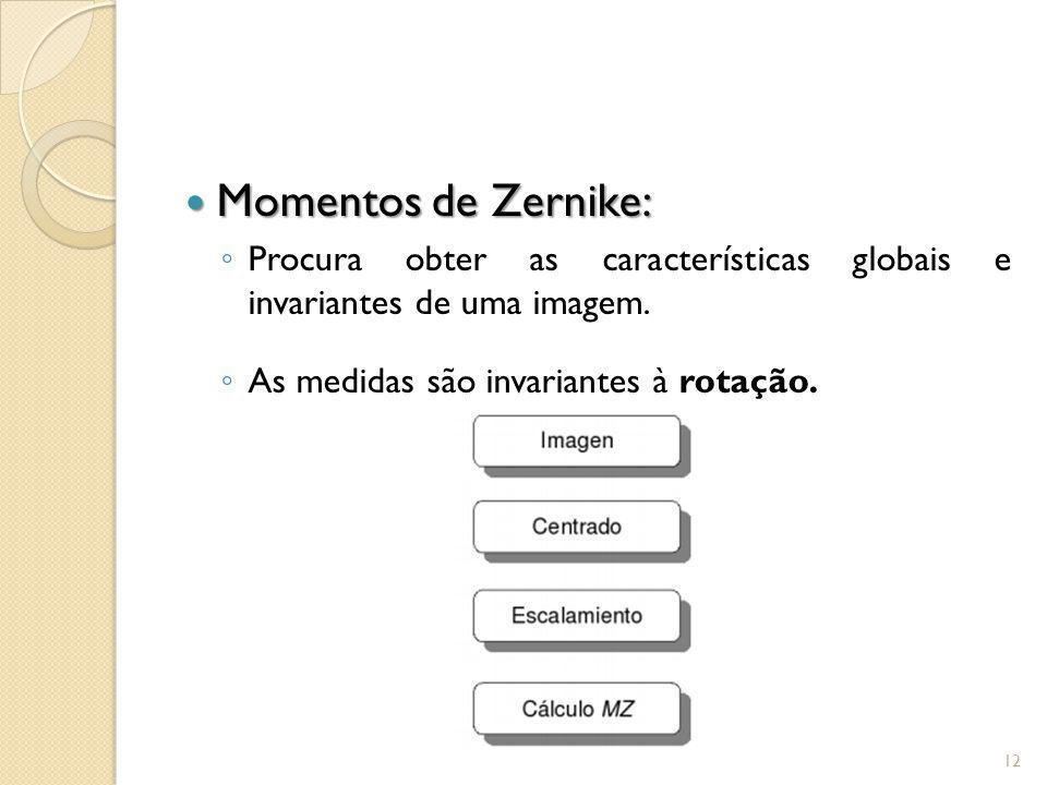 Momentos de Zernike: Momentos de Zernike: Procura obter as características globais e invariantes de uma imagem. As medidas são invariantes à rotação.