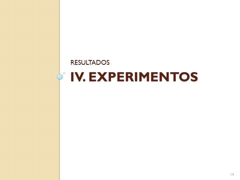 IV. EXPERIMENTOS RESULTADOS 14