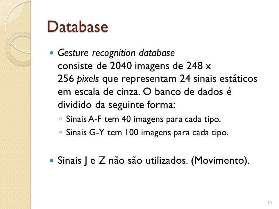 Database Gesture recognition database consiste de 2040 imagens de 248 x 256 pixels que representam 24 sinais estáticos em escala de cinza.