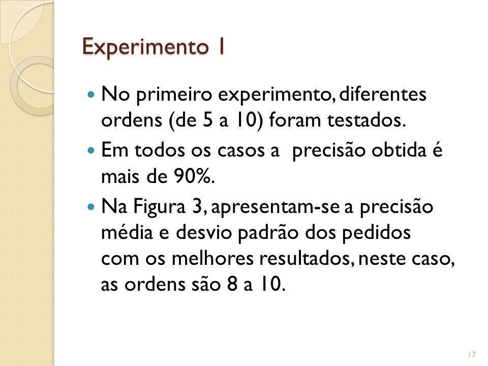 Experimento 1 No primeiro experimento, diferentes ordens (de 5 a 10) foram testados. Em todos os casos a precisão obtida é mais de 90%. Na Figura 3, a