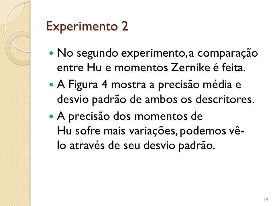 Experimento 2 No segundo experimento, a comparação entre Hu e momentos Zernike é feita. A Figura 4 mostra a precisão média e desvio padrão de ambos os