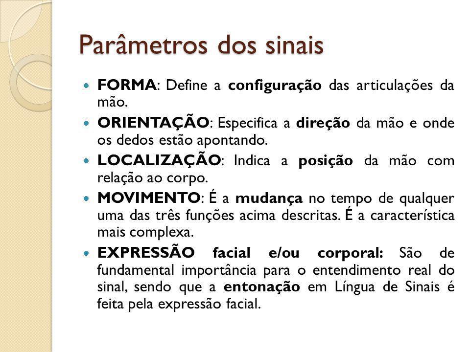Parâmetros dos sinais FORMA: Define a configuração das articulações da mão.