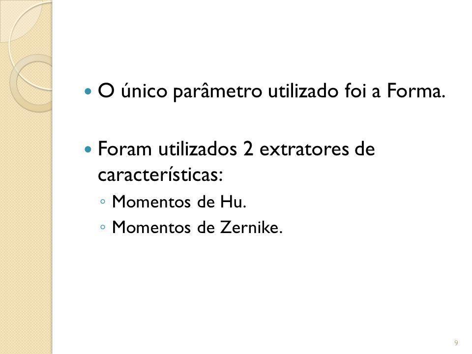 O único parâmetro utilizado foi a Forma. Foram utilizados 2 extratores de características: Momentos de Hu. Momentos de Zernike. 9