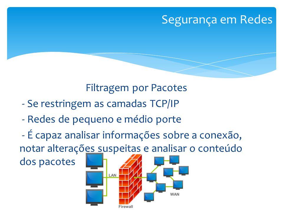 Filtragem por Pacotes - Se restringem as camadas TCP/IP - Redes de pequeno e médio porte - É capaz analisar informações sobre a conexão, notar alteraç