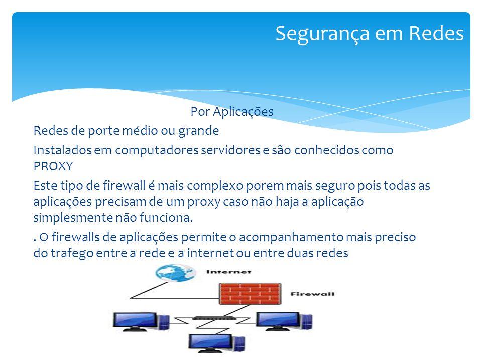 Por Aplicações Redes de porte médio ou grande Instalados em computadores servidores e são conhecidos como PROXY Este tipo de firewall é mais complexo