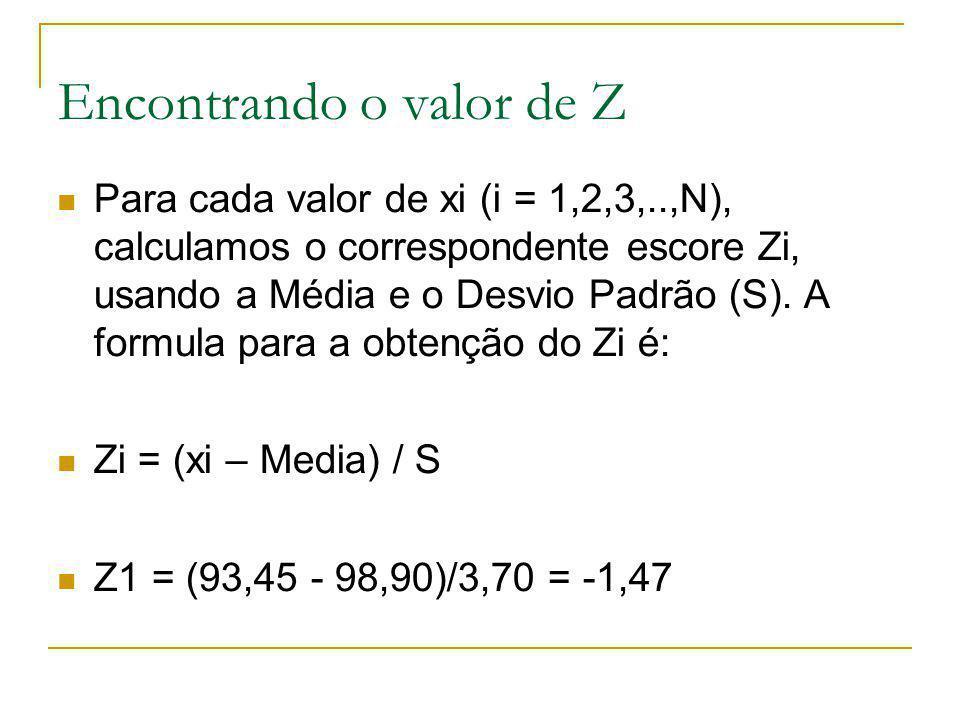 Encontrando o valor de Z Para cada valor de xi (i = 1,2,3,..,N), calculamos o correspondente escore Zi, usando a Média e o Desvio Padrão (S). A formul