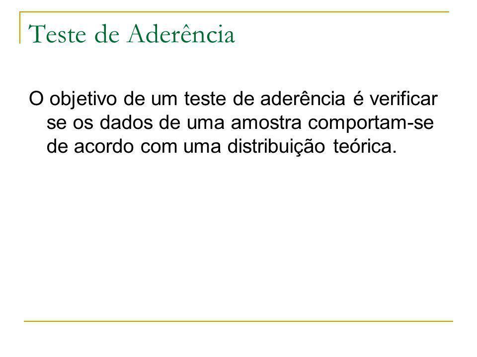 Teste de Aderência.