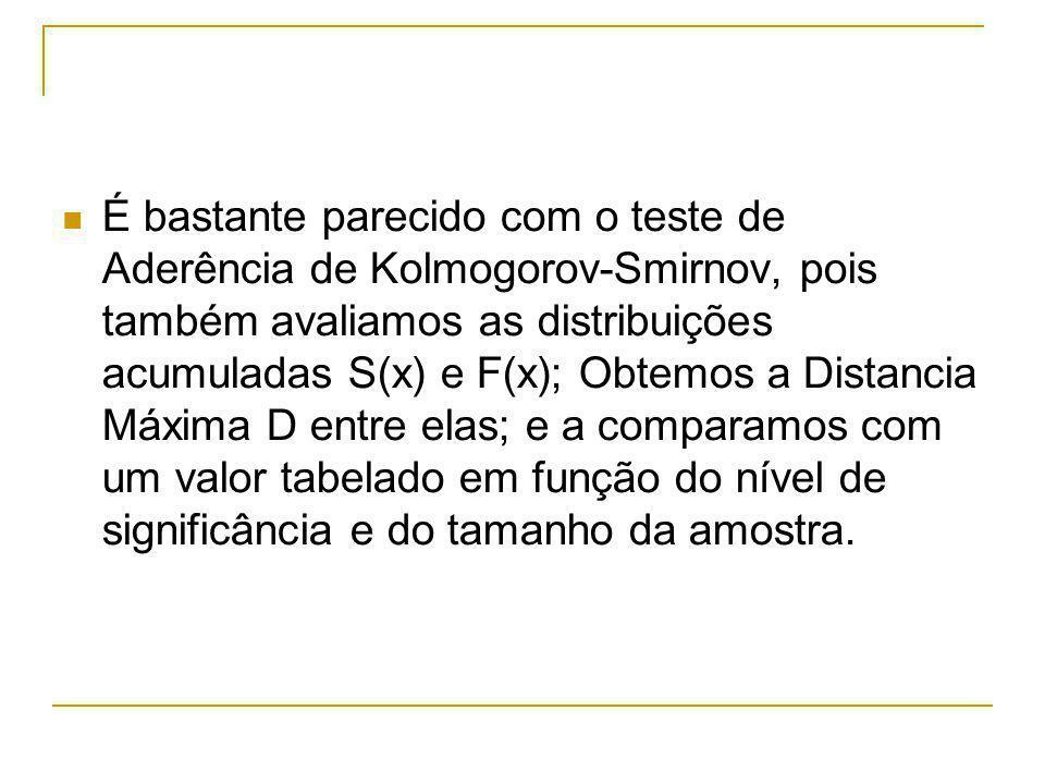 É bastante parecido com o teste de Aderência de Kolmogorov-Smirnov, pois também avaliamos as distribuições acumuladas S(x) e F(x); Obtemos a Distancia