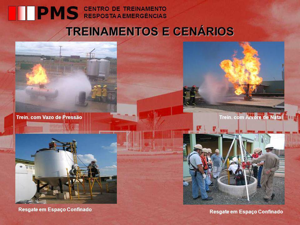 TREINAMENTOS E CENÁRIOS Trein.com Vazo de PressãoTrein.