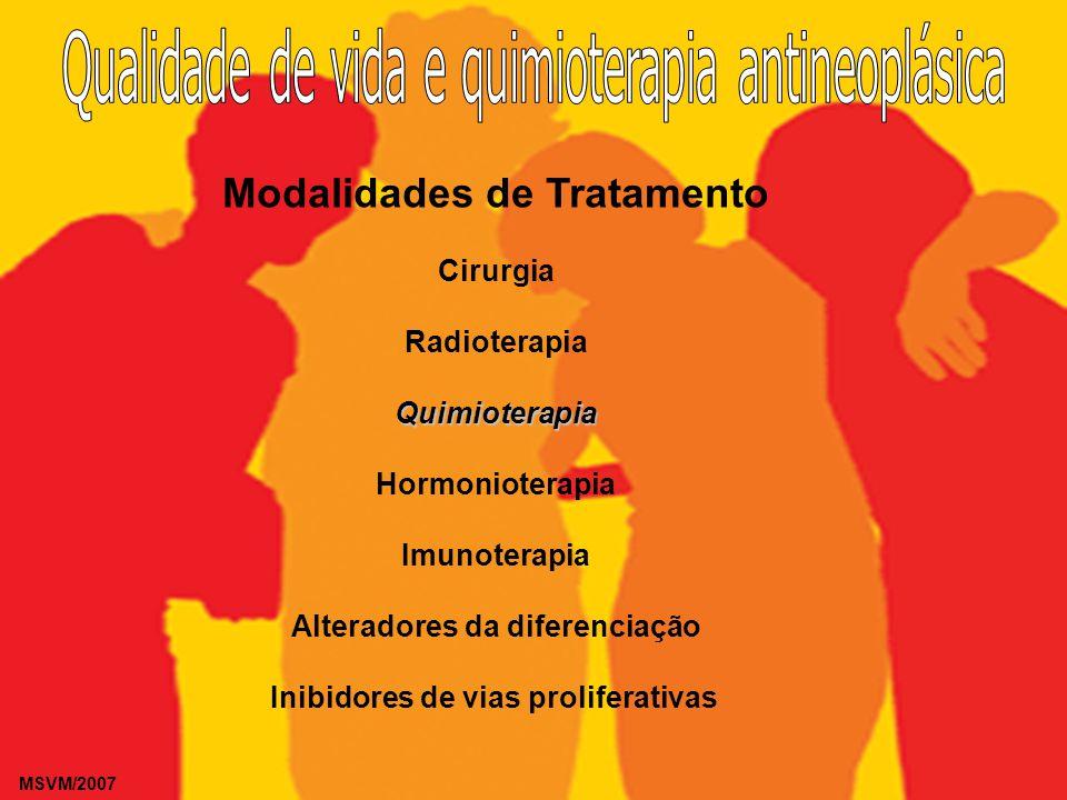 MSVM/2007 Modalidades de Tratamento Cirurgia RadioterapiaQuimioterapia Hormonioterapia Imunoterapia Alteradores da diferenciação Inibidores de vias pr