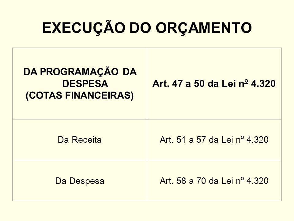 EXECUÇÃO DO ORÇAMENTO DA PROGRAMAÇÃO DA DESPESA (COTAS FINANCEIRAS) Art.