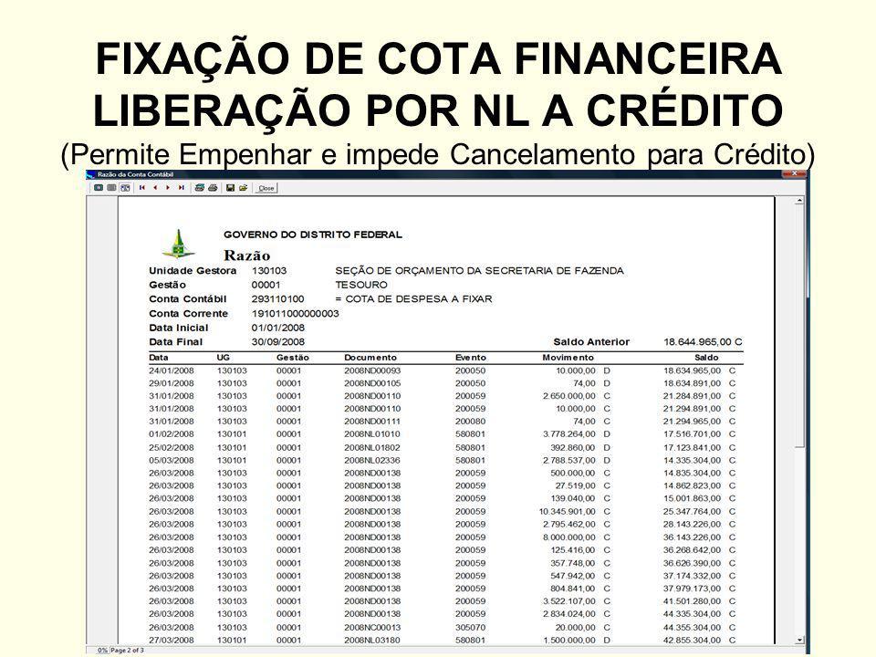 FIXAÇÃO DE COTA FINANCEIRA LIBERAÇÃO POR NL A CRÉDITO (Permite Empenhar e impede Cancelamento para Crédito)