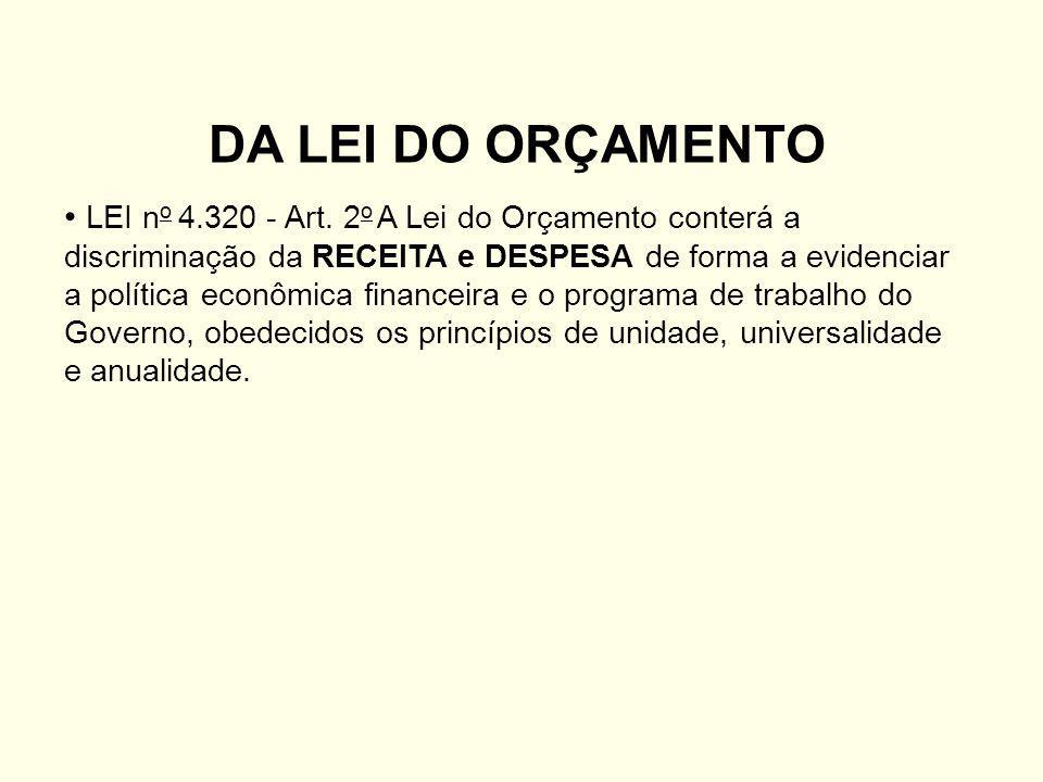 DA LEI DO ORÇAMENTO LEI n o 4.320 - Art.