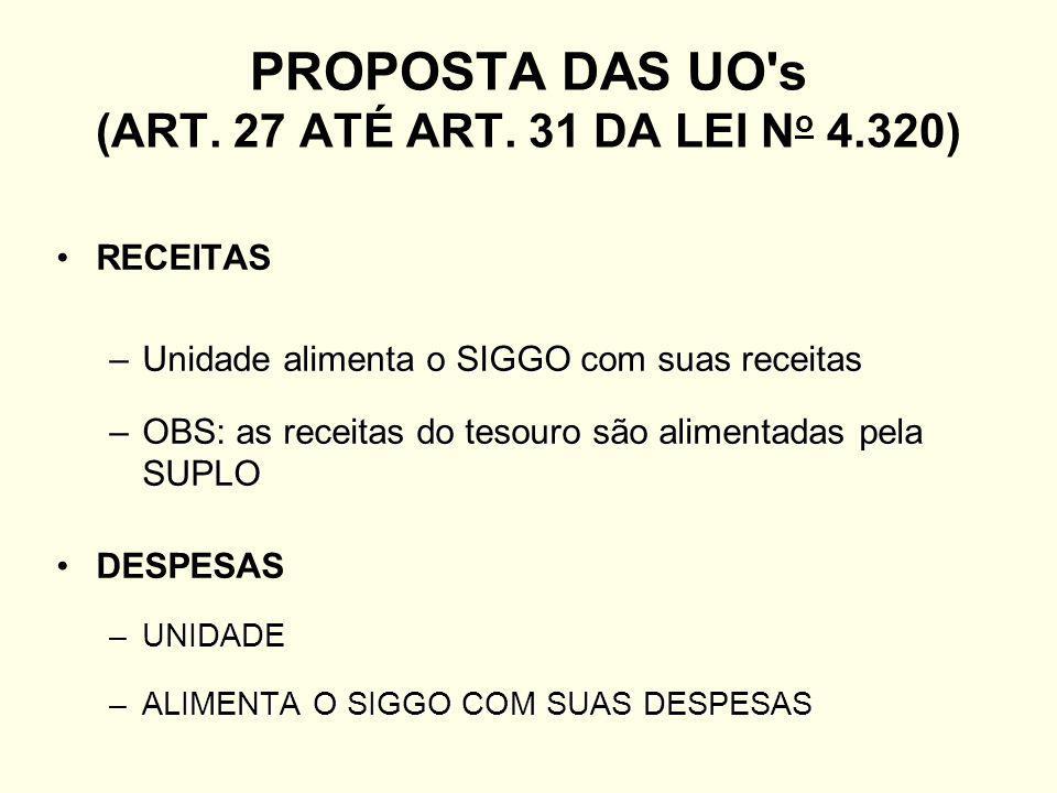 PROPOSTA DAS UO s (ART.27 ATÉ ART.