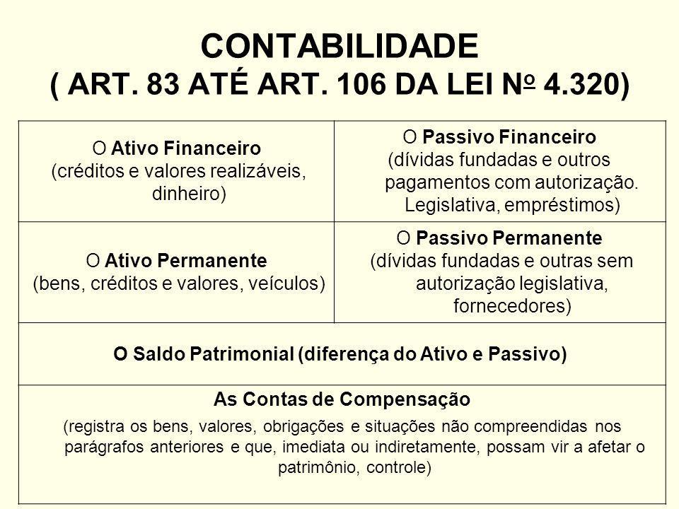 CONTABILIDADE ( ART.83 ATÉ ART.