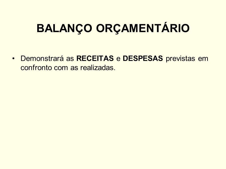 BALANÇO ORÇAMENTÁRIO Demonstrará as RECEITAS e DESPESAS previstas em confronto com as realizadas.