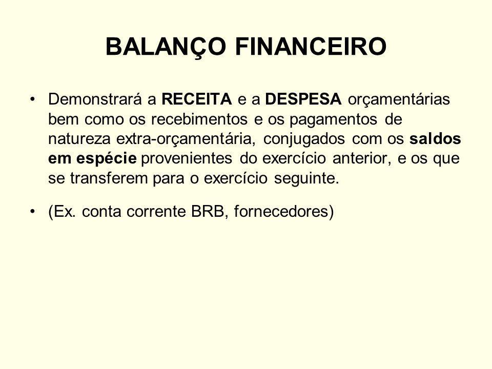 BALANÇO FINANCEIRO Demonstrará a RECEITA e a DESPESA orçamentárias bem como os recebimentos e os pagamentos de natureza extra-orçamentária, conjugados com os saldos em espécie provenientes do exercício anterior, e os que se transferem para o exercício seguinte.