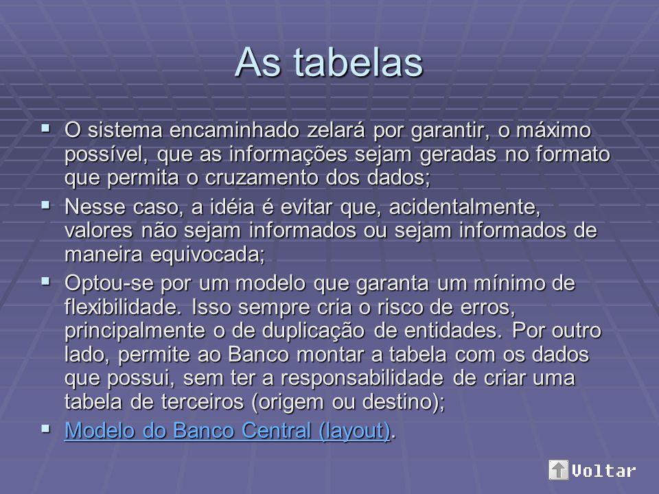 As tabelas O sistema encaminhado zelará por garantir, o máximo possível, que as informações sejam geradas no formato que permita o cruzamento dos dado
