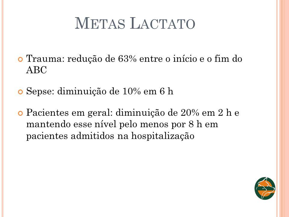 M ETAS L ACTATO Trauma: redução de 63% entre o início e o fim do ABC Sepse: diminuição de 10% em 6 h Pacientes em geral: diminuição de 20% em 2 h e ma