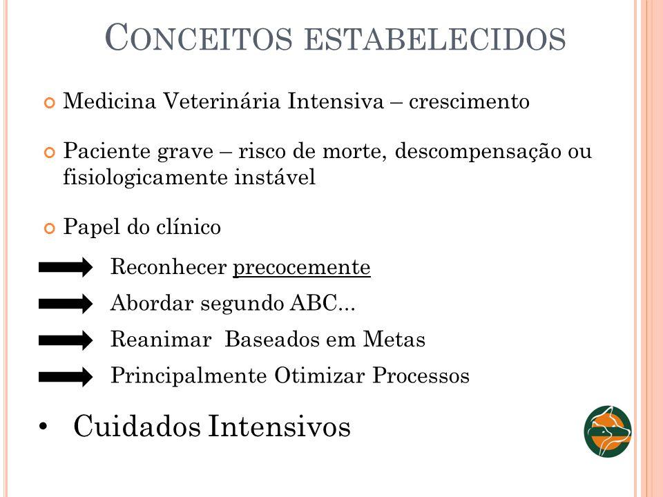 C ONCEITOS ESTABELECIDOS Medicina Veterinária Intensiva – crescimento Paciente grave – risco de morte, descompensação ou fisiologicamente instável Pap