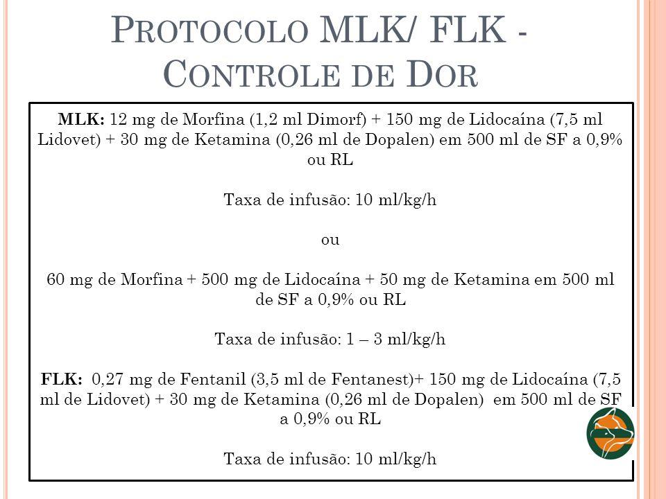P ROTOCOLO MLK/ FLK - C ONTROLE DE D OR MLK: 12 mg de Morfina (1,2 ml Dimorf) + 150 mg de Lidocaína (7,5 ml Lidovet) + 30 mg de Ketamina (0,26 ml de D