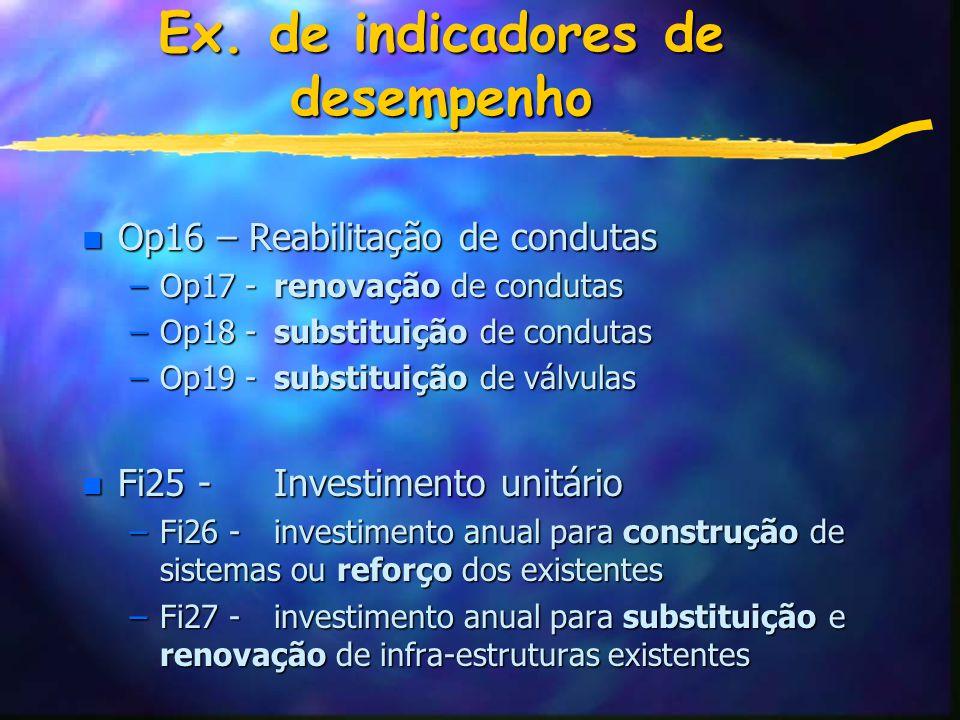 Ex. de indicadores de desempenho n Op16 – Reabilitação de condutas –Op17 -renovação de condutas –Op18 -substituição de condutas –Op19 -substituição de